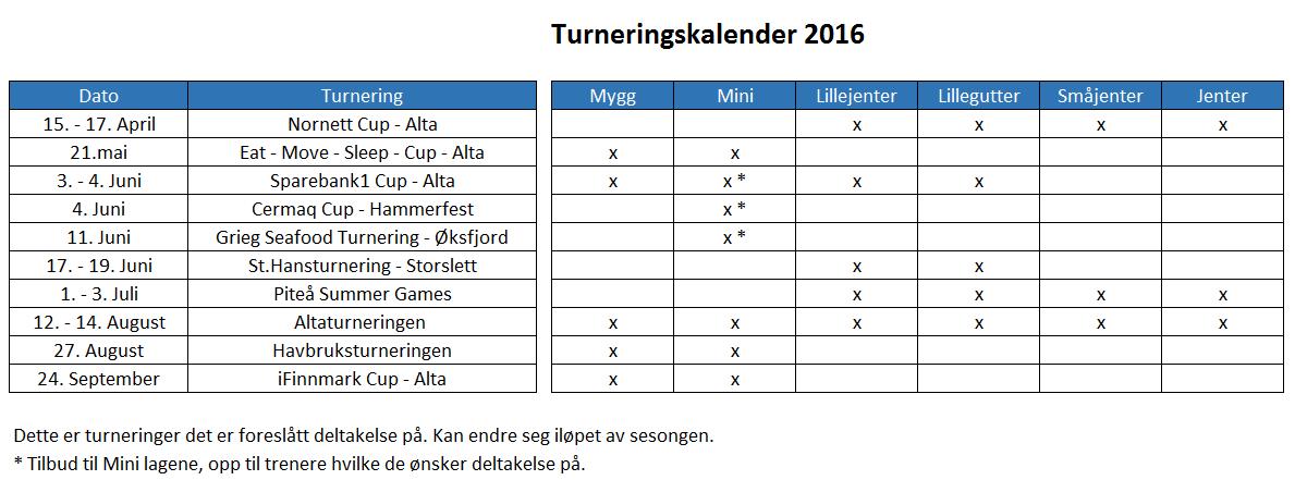 Turneringskalender fotball